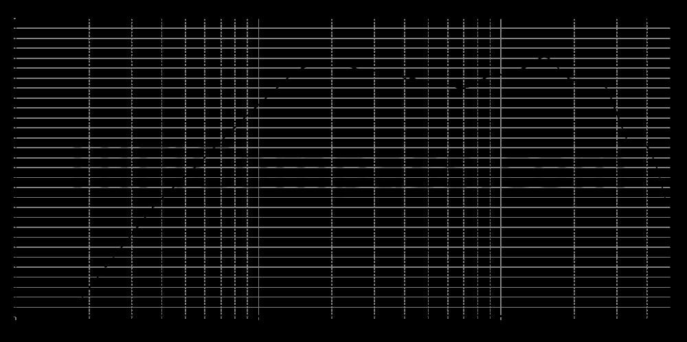 oc25sc65-04_315mm_5v6_0grad