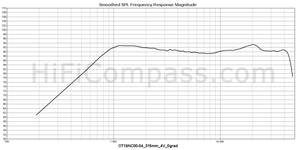 ot19nc00-04_315mm_4v_0grad