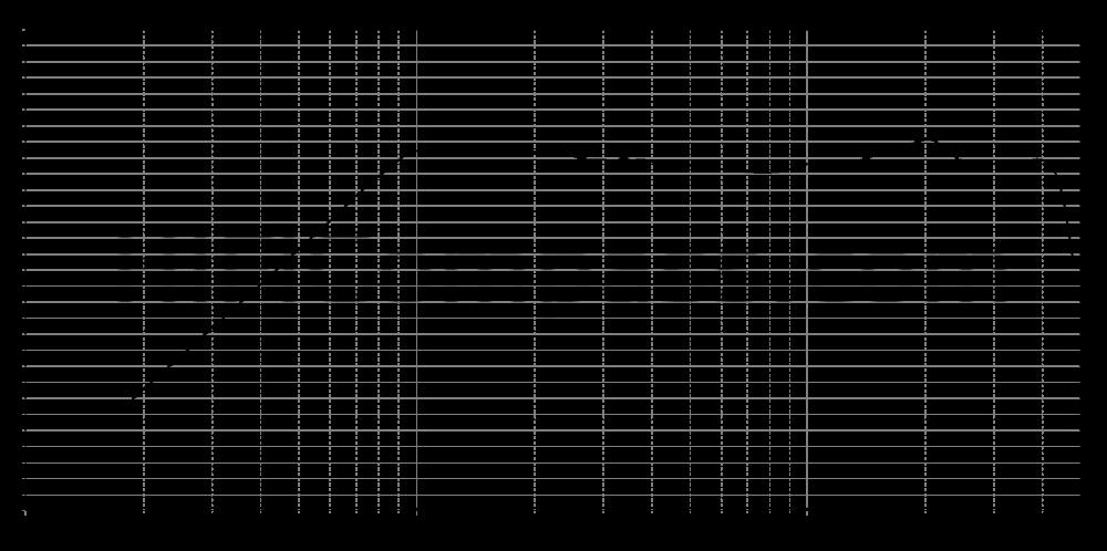ot19nc00-04_315mm_5v6_0grad