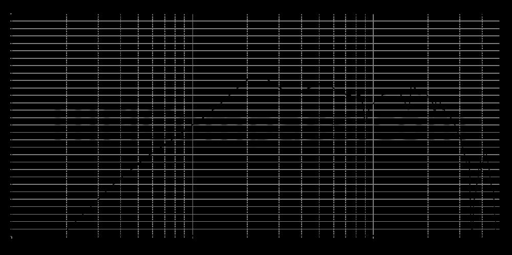 pr125t1_315mm_1v41_0grad