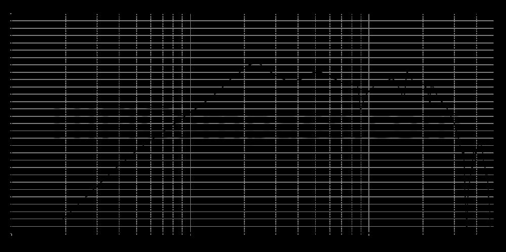 pr125t1_315mm_2v_0grad