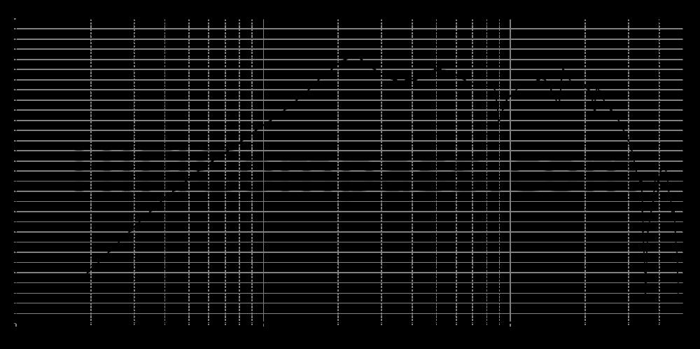 pr125t1_315mm_4v_0grad