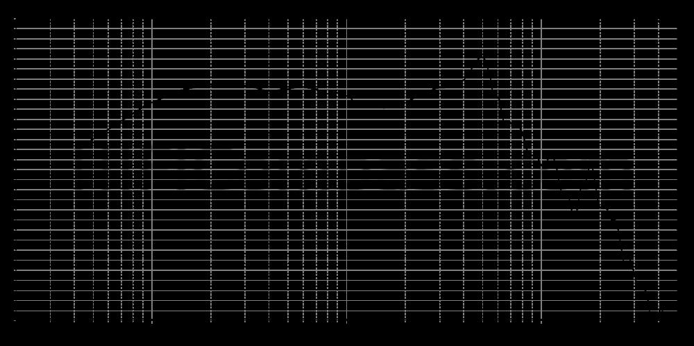 ptt4.0w04-01a_315mm_11v2_0grad