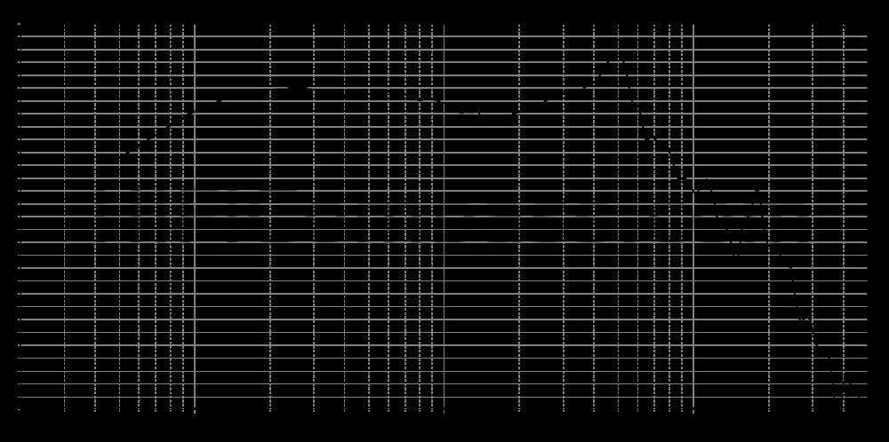 ptt4.0w04-01a_315mm_16v_0grad