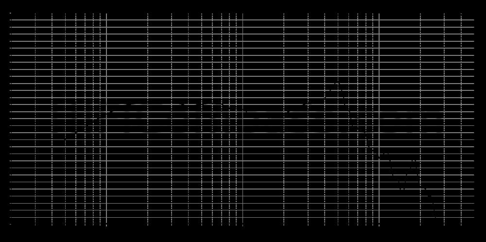 ptt4.0w04-01a_315mm_2v83_0grad