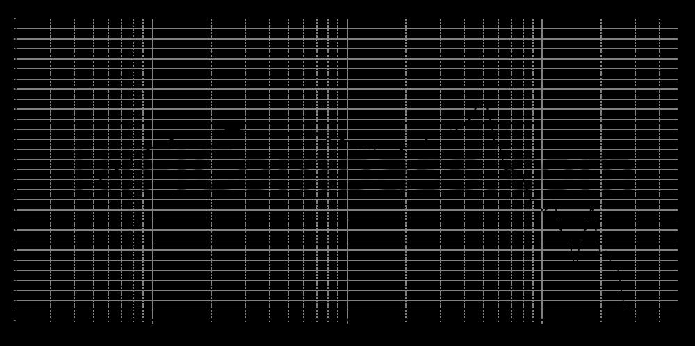 ptt4.0w04-01a_315mm_4v_0grad