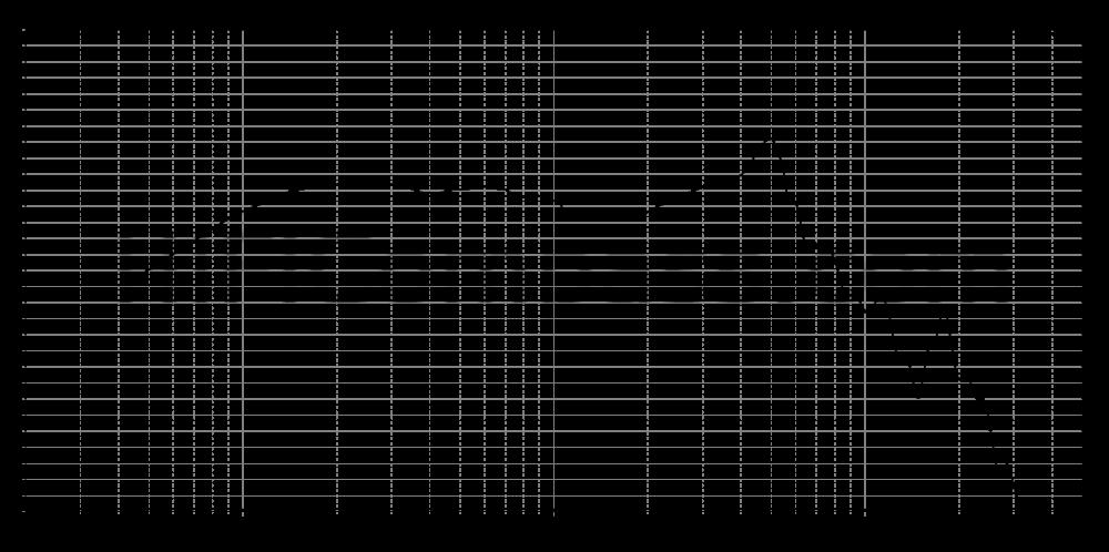 ptt4.0w04-01a_315mm_5v6_0grad
