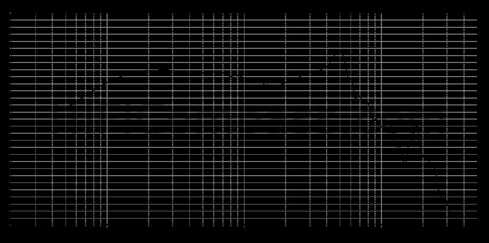 ptt4.0w04-01a_315mm_8v_0grad