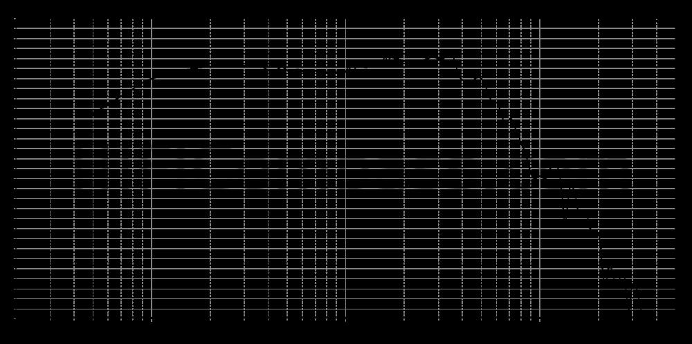 ptt6.5w04-01a_315mm_11v2_0grad