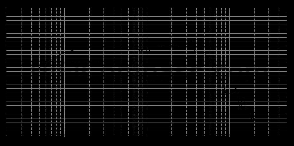 ptt6.5w04-01a_315mm_4v_0grad