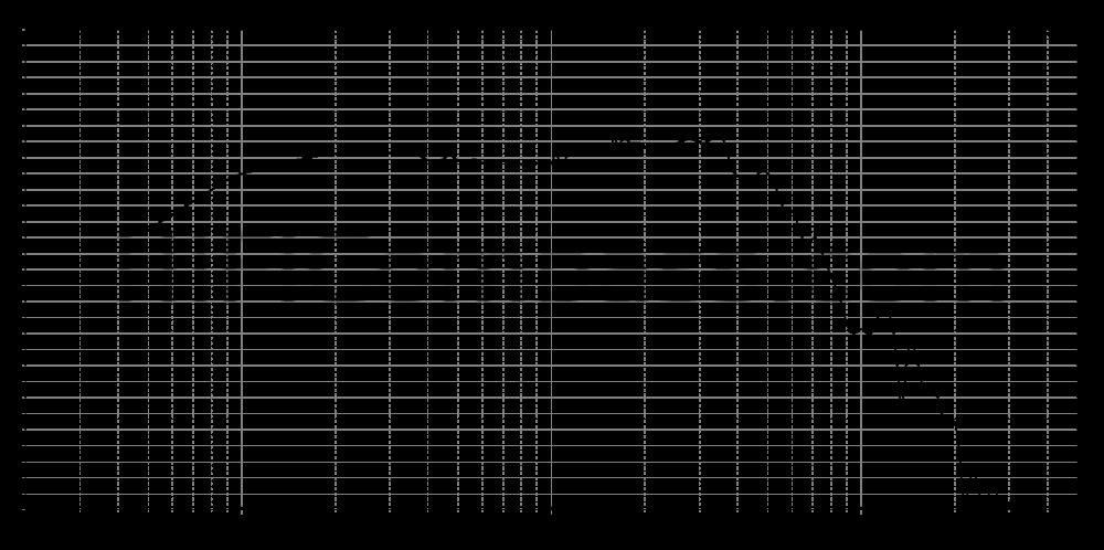 ptt6.5w04-01a_315mm_5v6_0grad