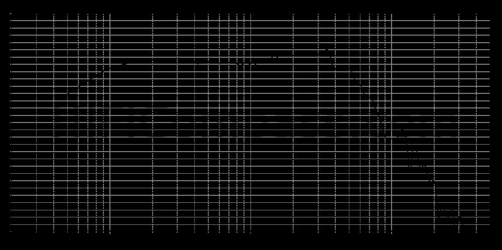 ptt6.5w04-01a_315mm_8v_0grad
