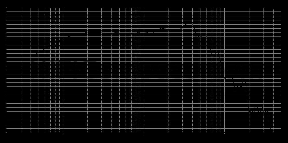ptt6.5w08-01b_315mm_11v2_0grad