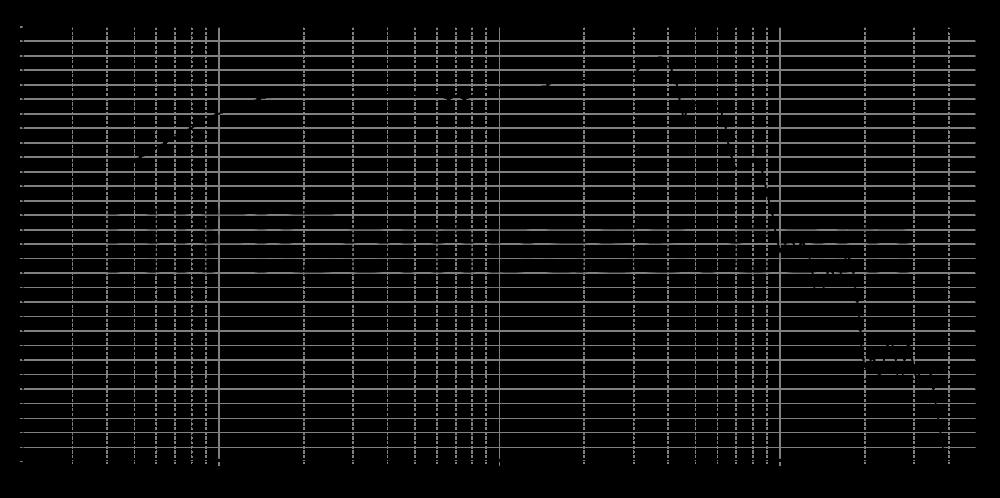 ptt6.5w08-01b_315mm_16v_0grad