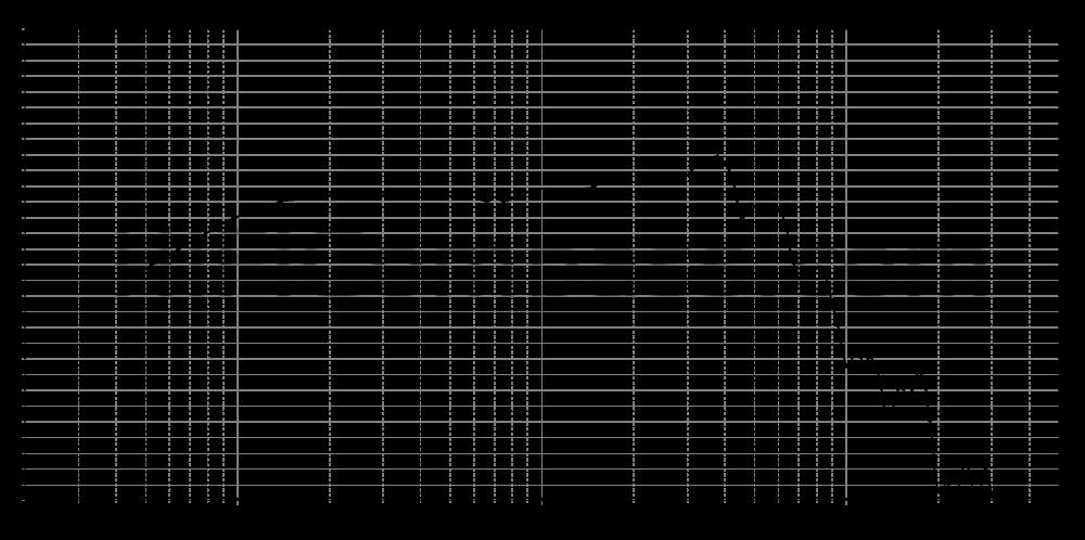 ptt6.5w08-01b_315mm_4v_0grad