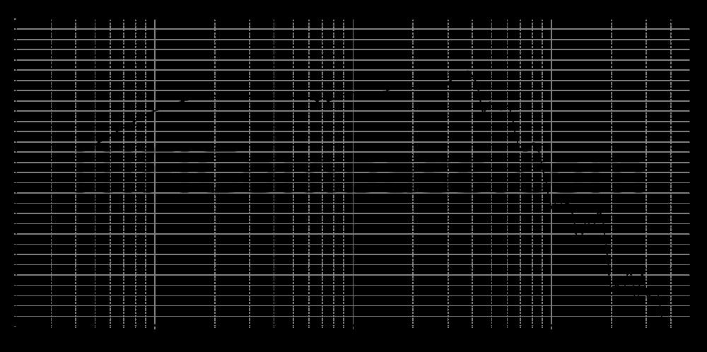 ptt6.5w08-01b_315mm_8v_0grad