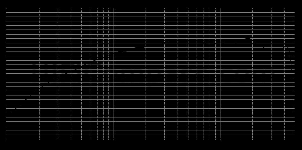 r2904-700009_sample2_315mm_2v83_0grad