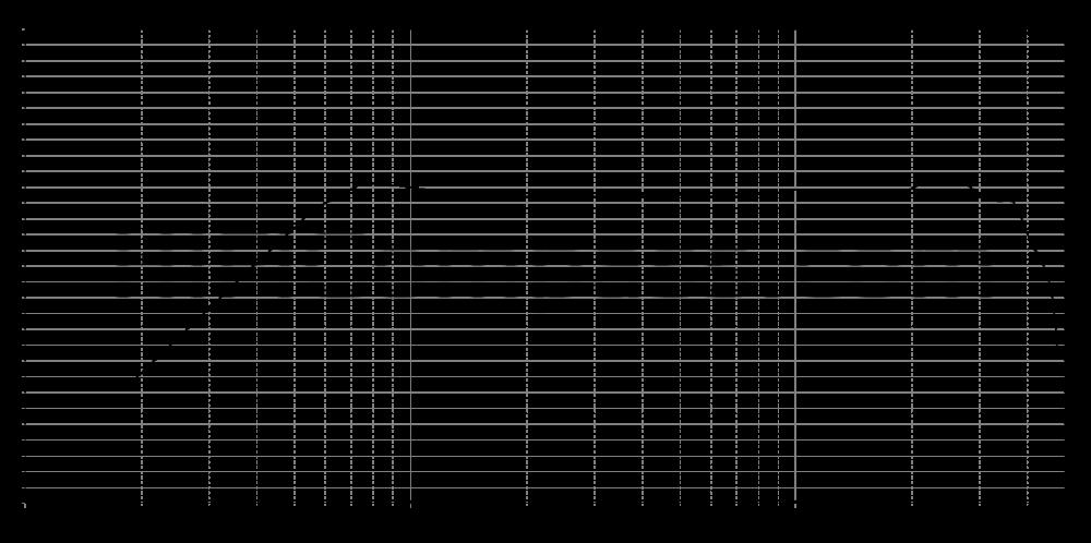 r3004-6020_315mm_2v83_0grad