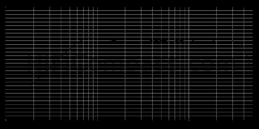 r3004-6020_315mm_4v_0grad
