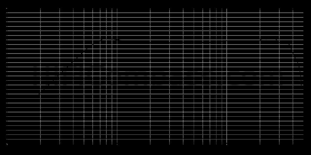 r3004-6020_315mm_5v6_0grad