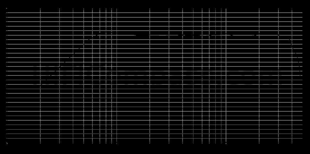r3004-6020_315mm_8v_0grad