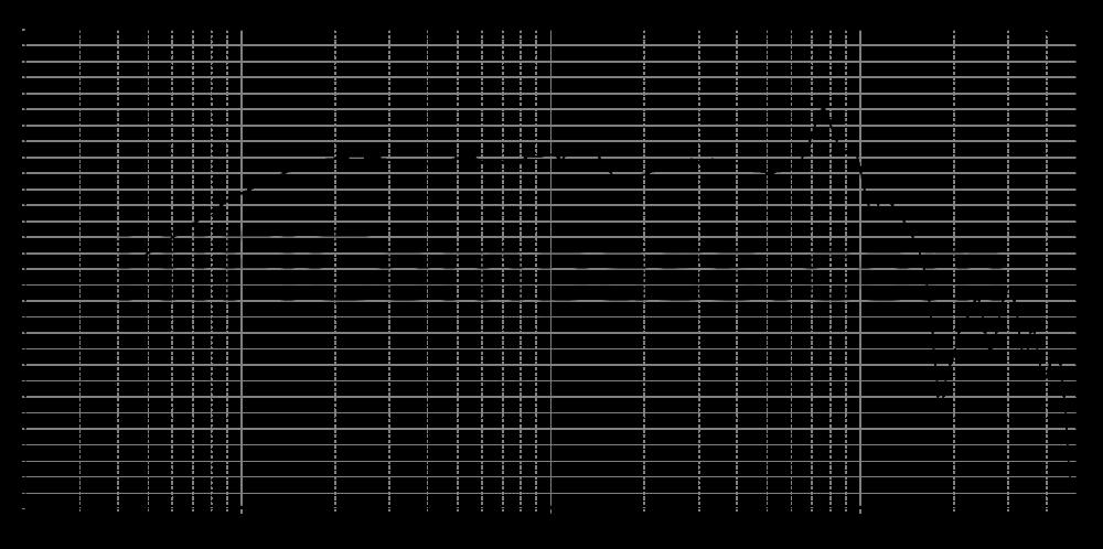 rs125p-4_315mm_5v6_0grad