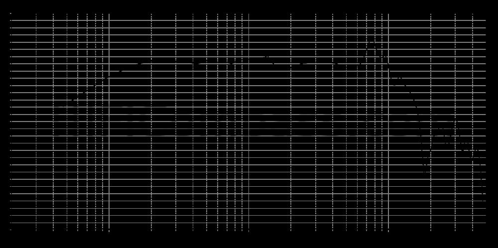 rs125p-4_315mm_8v_0grad