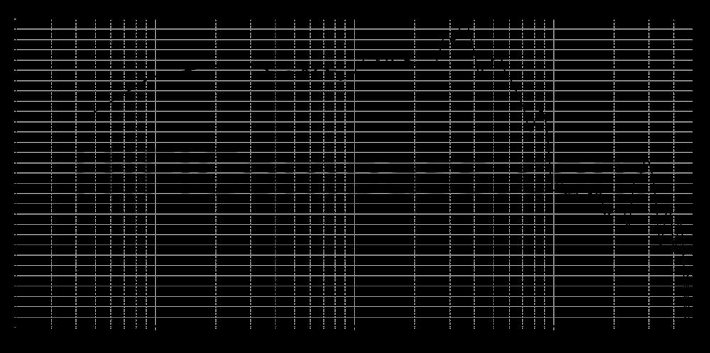 rs225p-8a_315mm_11v2_0grad