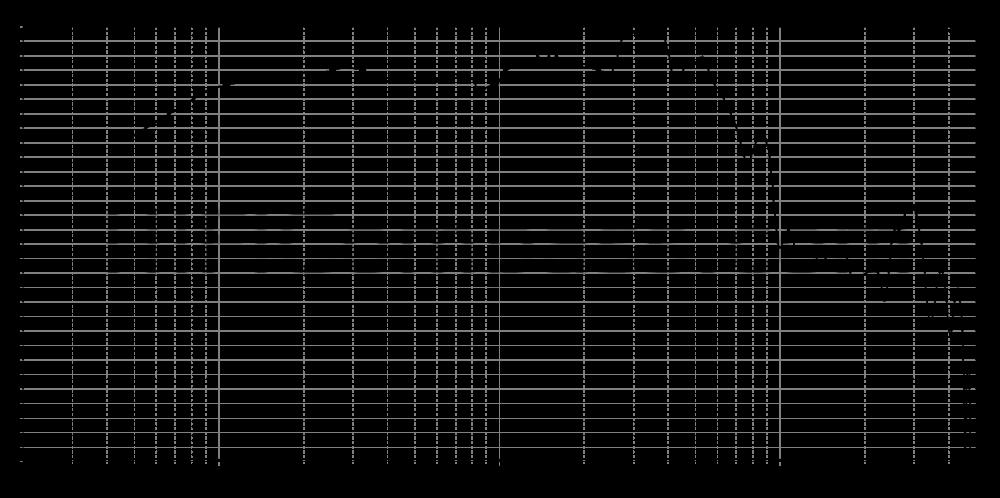rs225p-8a_315mm_16v_0grad