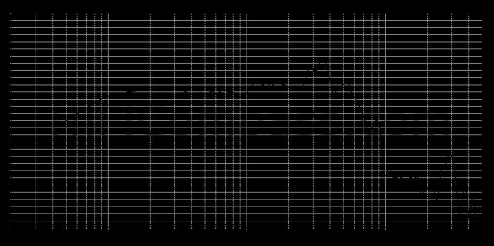 rs225p-8a_315mm_2v83_0grad