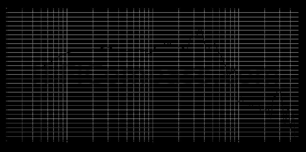 rs225p-8a_315mm_4v_0grad