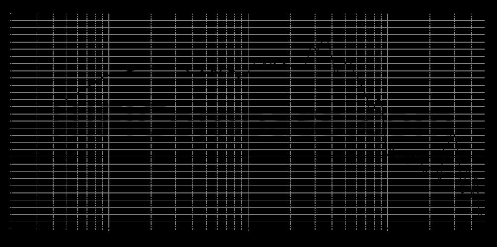 rs225p-8a_315mm_5v6_0grad