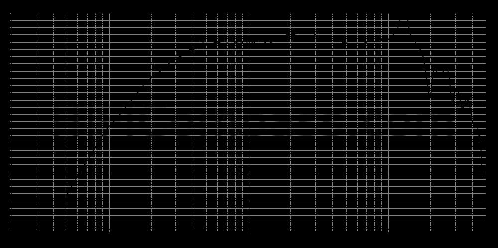 rs52an-8_315mm_11v2_0grad