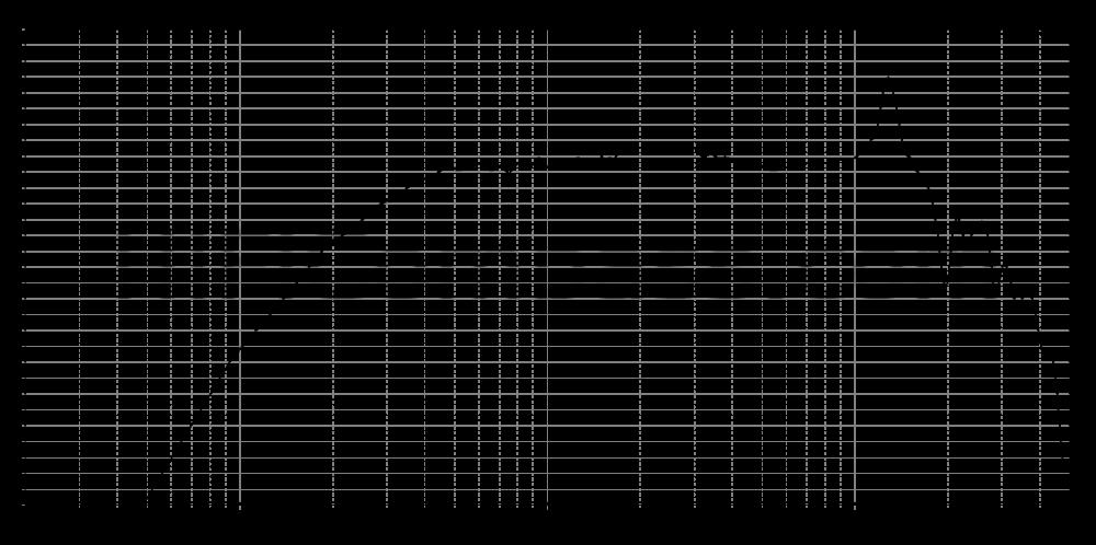rs52an-8_315mm_4v_0grad