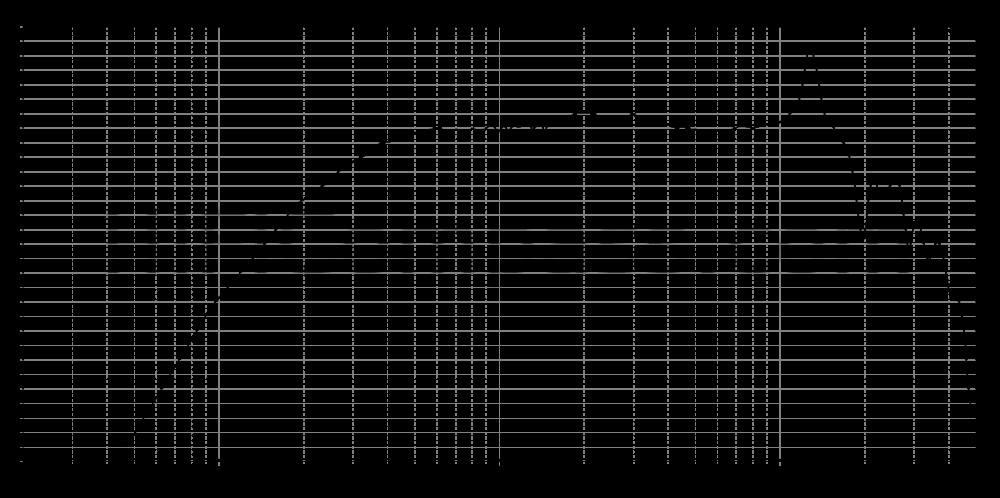 rs52an-8_315mm_5v6_0grad