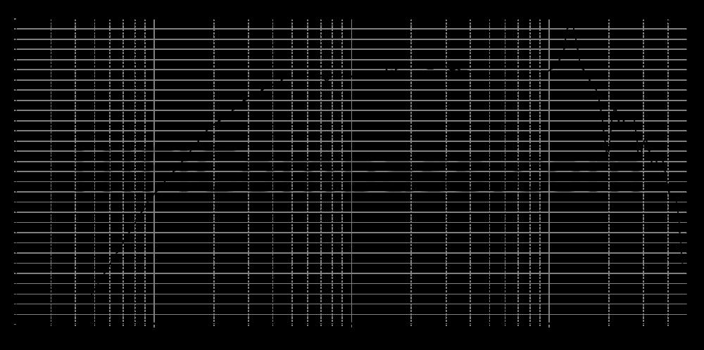 rs52an-8_315mm_8v_0grad