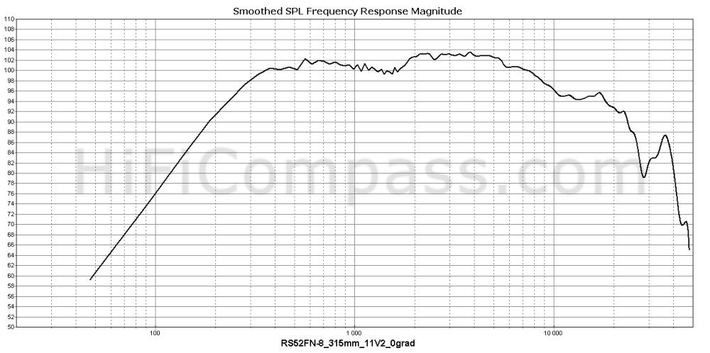 rs52fn-8_315mm_11v2_0grad