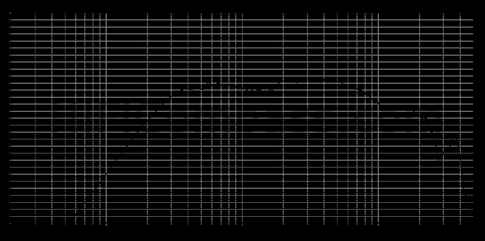rs52fn-8_315mm_2v83_0grad