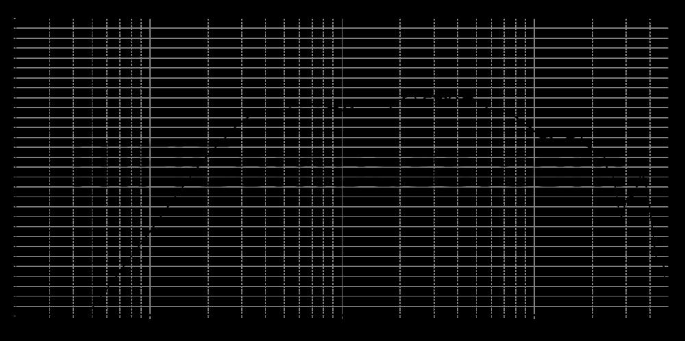 rs52fn-8_315mm_4v_0grad
