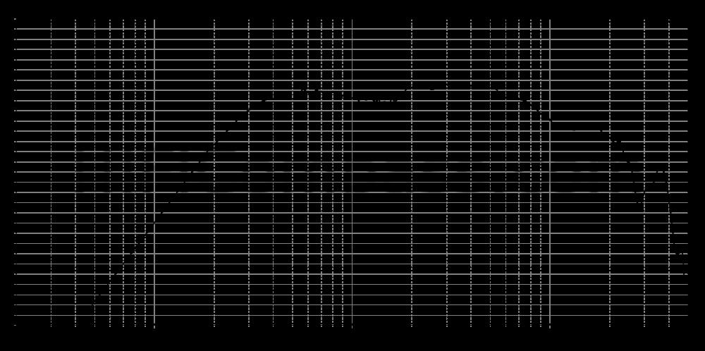 rs52fn-8_315mm_5v6_0grad