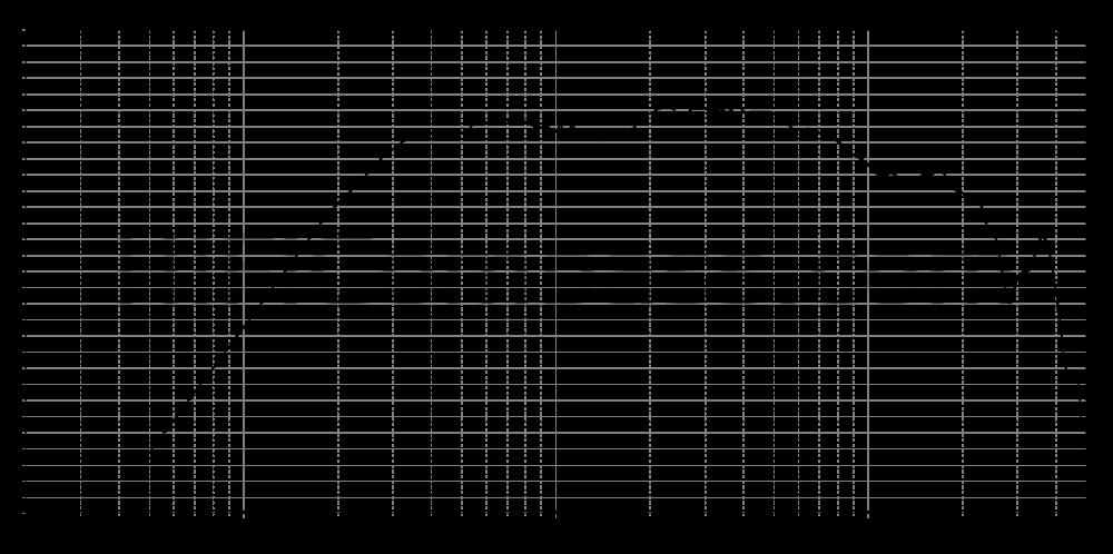 rs52fn-8_315mm_8v_0grad
