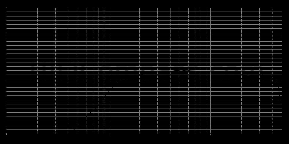 rt850_315mm_0v5_0grad_0mm_hpf2-200hz
