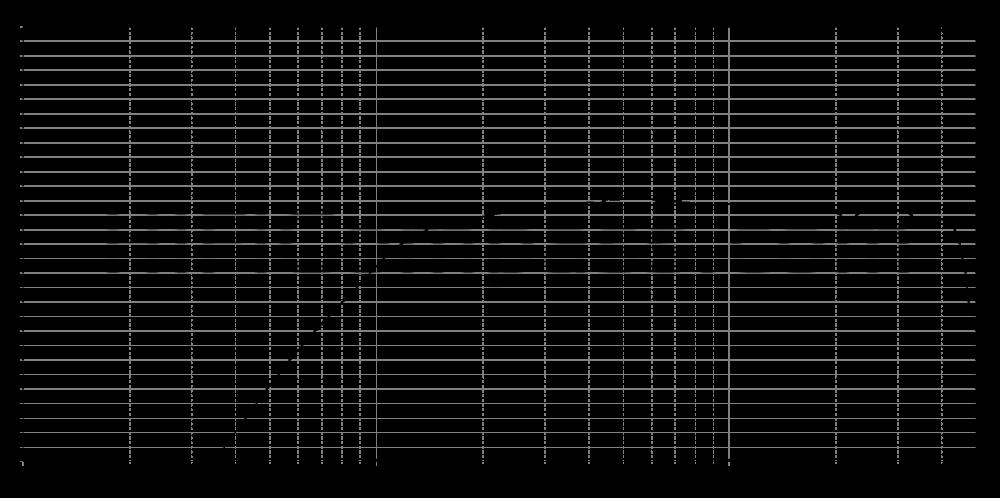 rt850_315mm_1v_0grad_0mm_hpf2-500hz