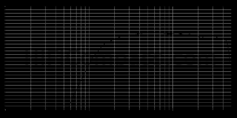 rt850_315mm_2v83_0grad_0mm_hpf2-1700hz