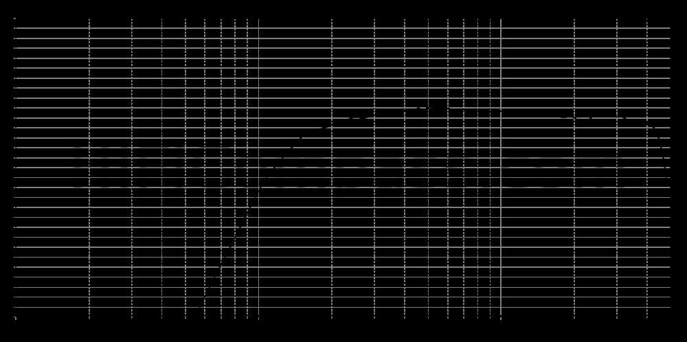 rt850_315mm_2v_0grad_0mm_hpf2-1500hz
