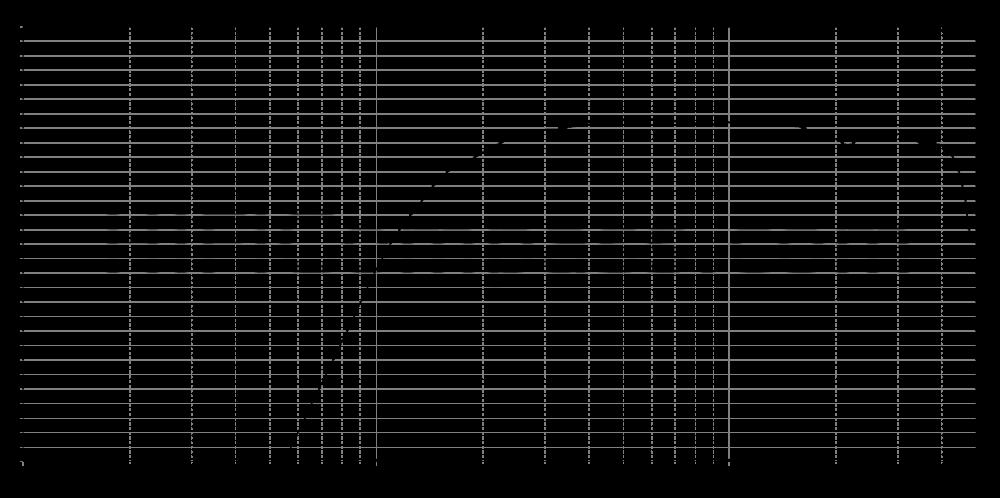 rt850_315mm_4v_0grad_0mm_hpf2-2000hz