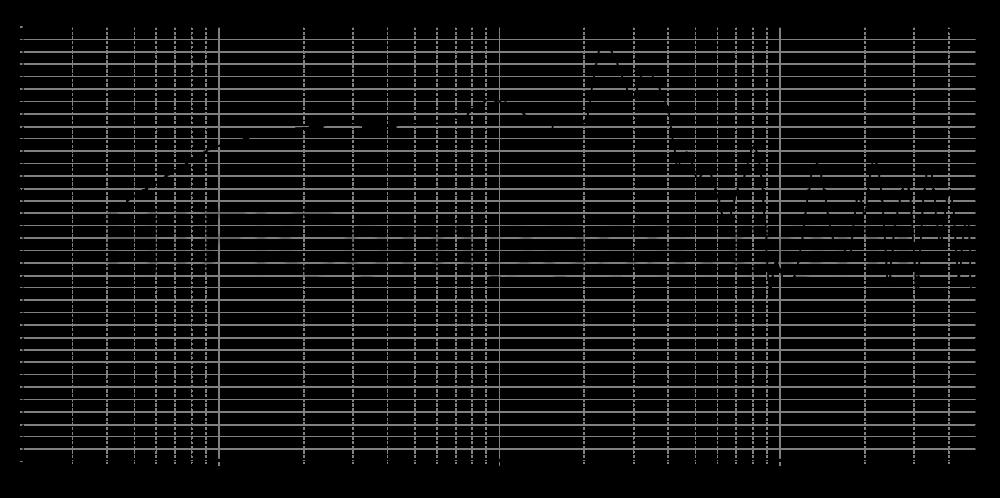 s280-6-283n_315mm_11v2_0grad