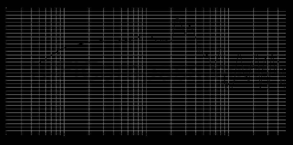 s280-6-283n_315mm_8v_0grad