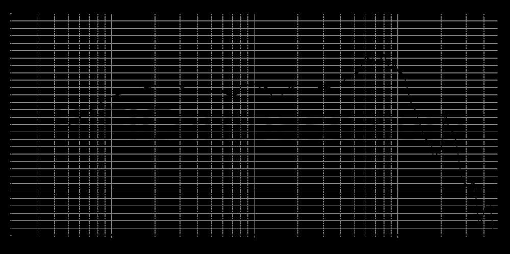 sb15mfc30-4_315mm_2v83_0grad