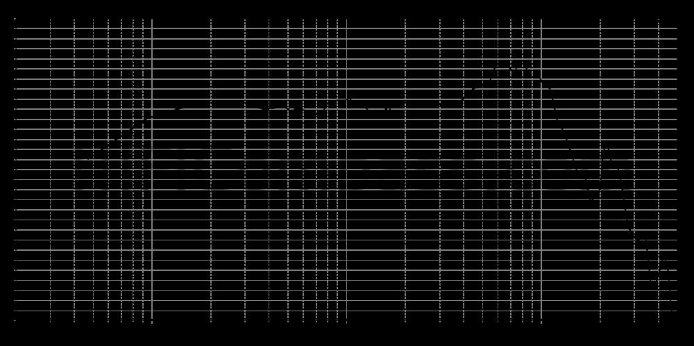 sb15mfc30-4_315mm_4v_0grad